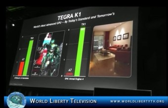 NVIDIA Unveils Tegra K1, a 192-Core Super Chip  by Jen-Hsun Huang Founder ,President and Ceo of  Nvidia 2014