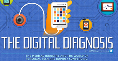 Digital Health Apps